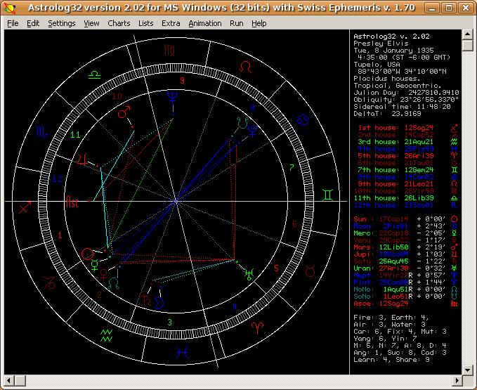 Astrology?action=AttachFile&do=get&target=astrolog32_1.png