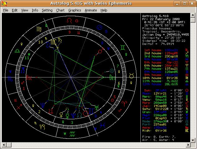 Astrology?action=AttachFile&do=get&target=astrolog541g.png
