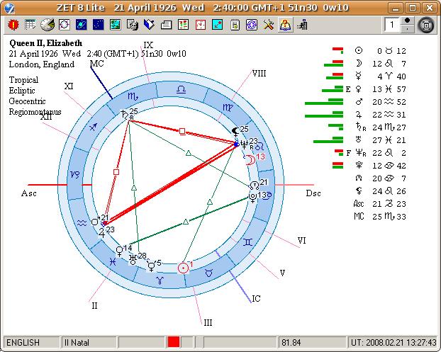 Astrology?action=AttachFile&do=get&target=zet8.png
